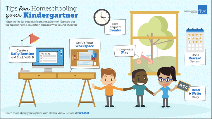 Infographic with Tips for Homeschooling Kindergarteners